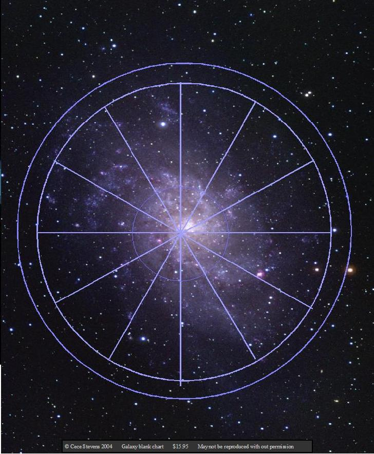 image relating to Degree Wheel Printable referred to as BLANK ASTROLOGY WHEEL