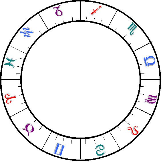 Blank Astrology Wheel